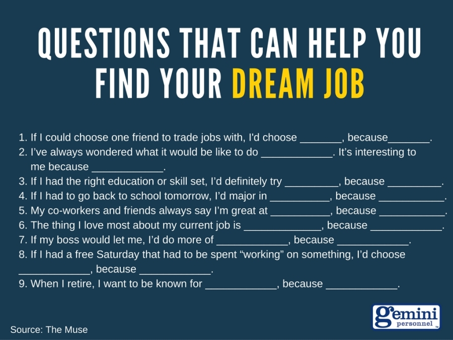 Questions that can help you find your Dream Job