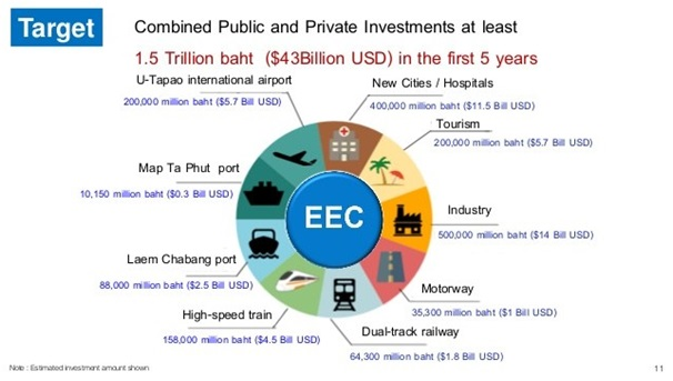 Combined Public and Private Investments.jpg